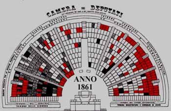 Cansano abruzzo for Composizione del parlamento